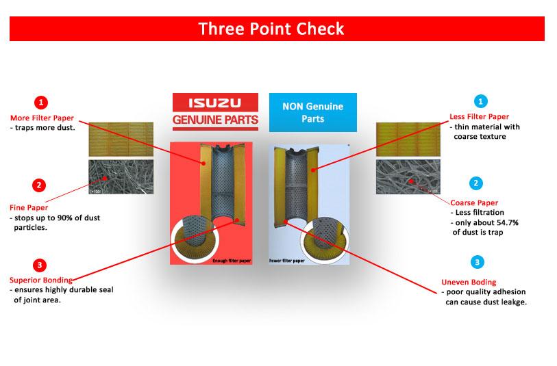 Isuzu Genuine Parts Three Point Check Chart