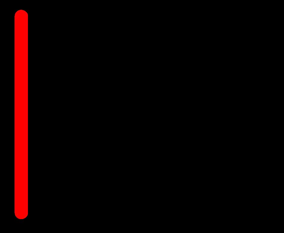 INTERNATIONAL DISTRIBUTION CENTER - IDC Logo