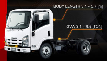 For your long run with variety of Trucks