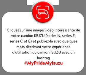 Interessante de Votre Camion ISUZU